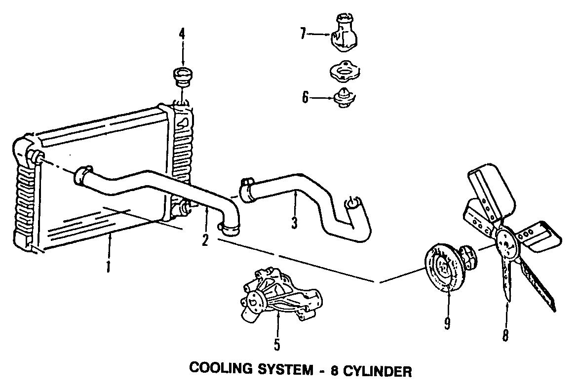 1999 Gmc C2500 Suburban Radiator  Update  Jea